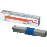 Заправка Тонер-картридж OKI C310, C330, C510, C530, MC351, MC352, MC362, MC361, MC561, MC562 – Magenta 2K 44469715