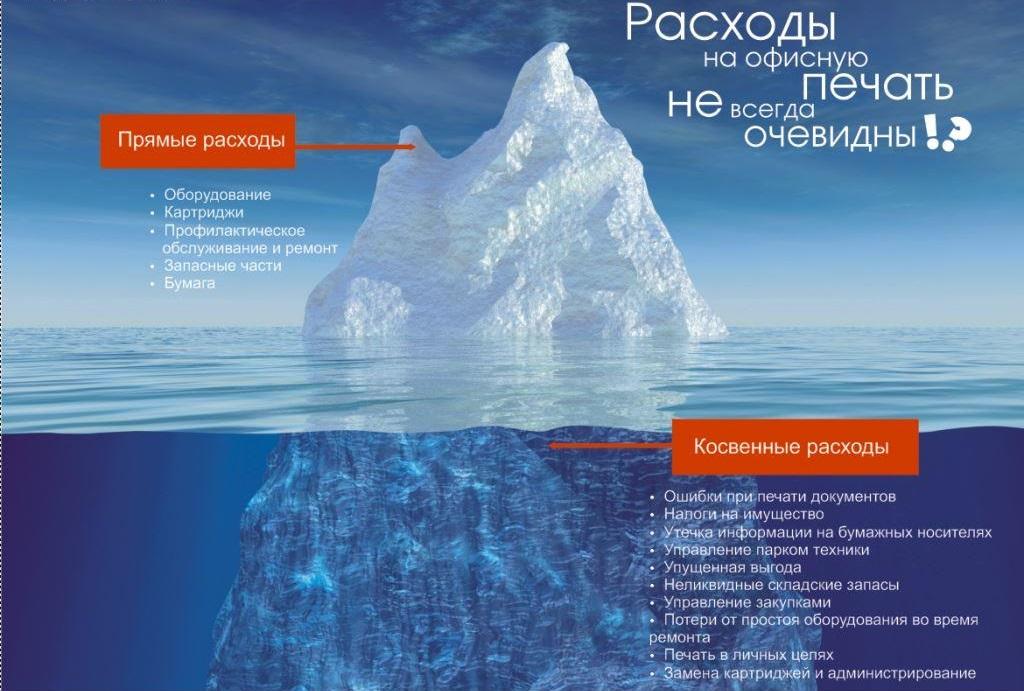 Аутсорсинг офисной печати Сервисный центр Харьков
